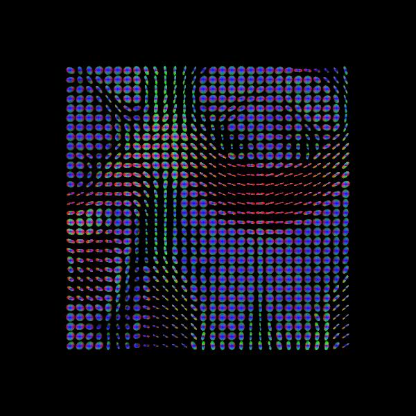 DIPY : Docs 1 0 0  - Reconstruction of the diffusion signal
