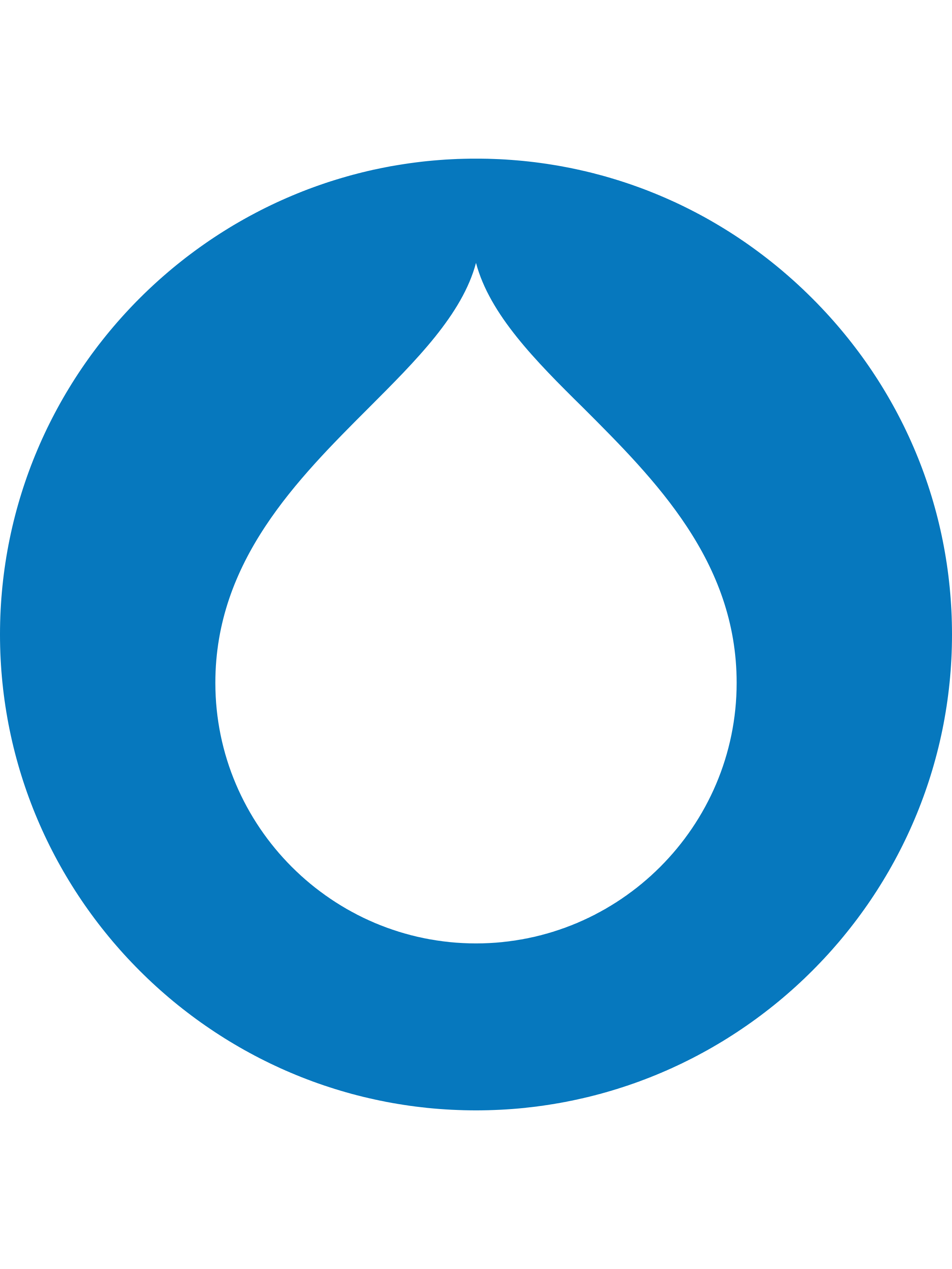 Drupal - Drupal Is A Free And Open Source Cms Written In Php And Distributed Under The Gnu General Public License Provides A Back End For Web Sites Worldwide