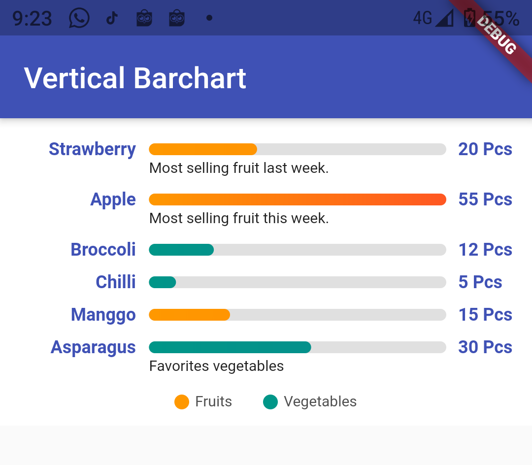 Vertical BarChart Example