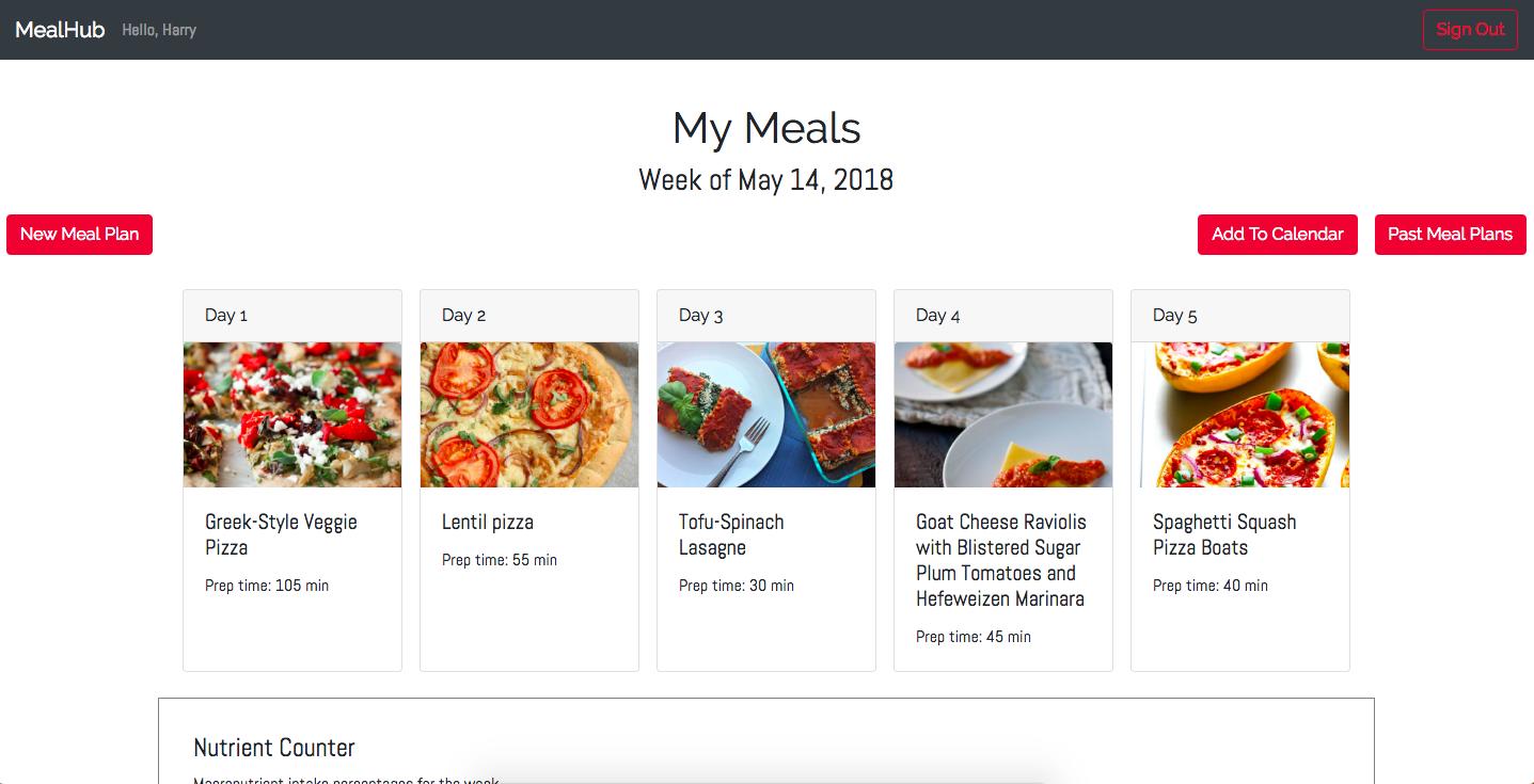MealHub My Meals