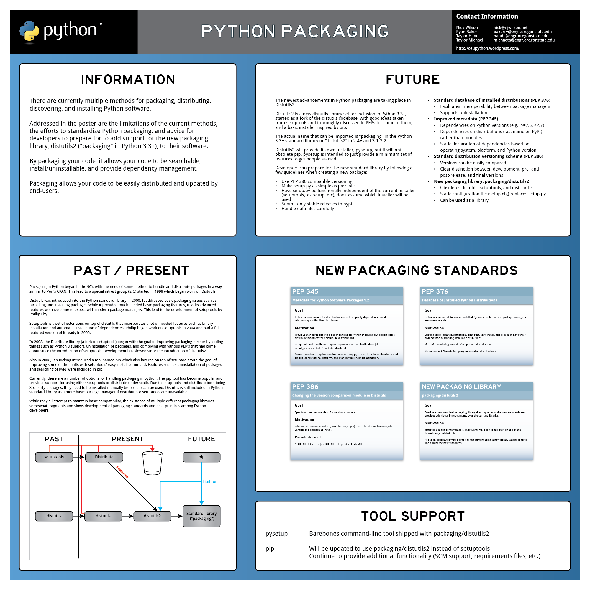 https://github.com/njwilson/pycon-2012-packaging-poster/raw/master/poster_small.png