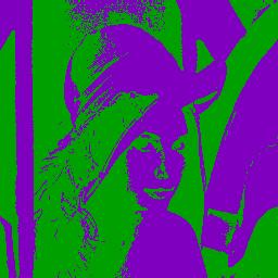 lena NumPy binarization color2