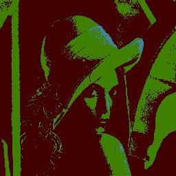 lena NumPy binarization from color2