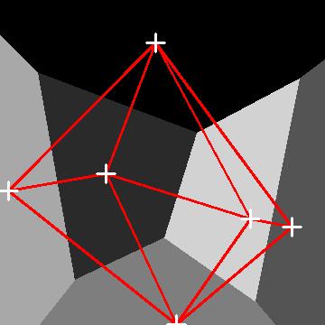 Python OpenCV Dealunay and Voronoi