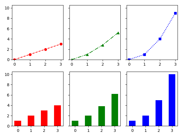Matplotlib example multi