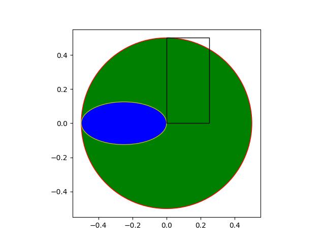 図形表現図 円
