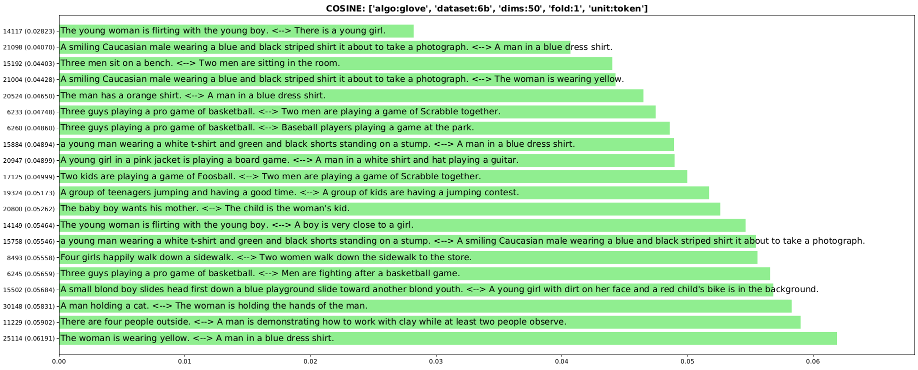 Wombat full list similarity plot
