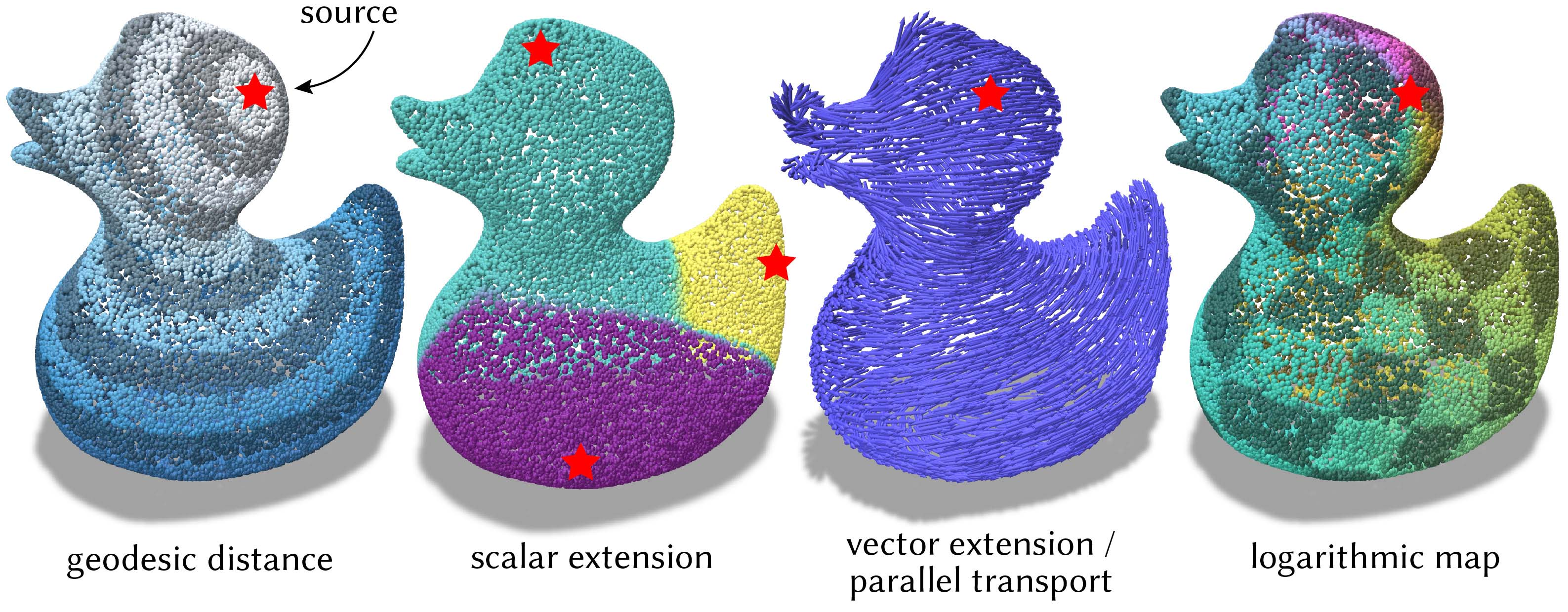 potpourri3d - An invigorating blend of 3D geometry tools in Python.