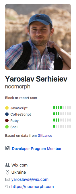GitHub User Rank extension screenshot