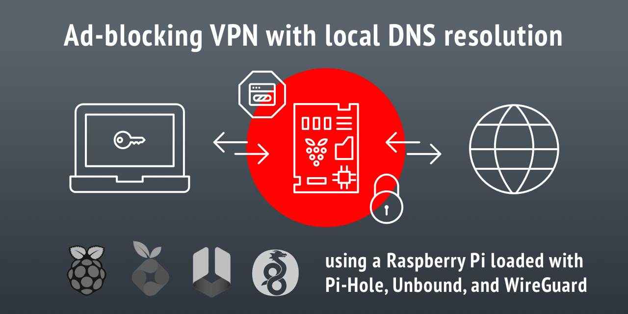 Ad-blocking VPN with local DNS resolution