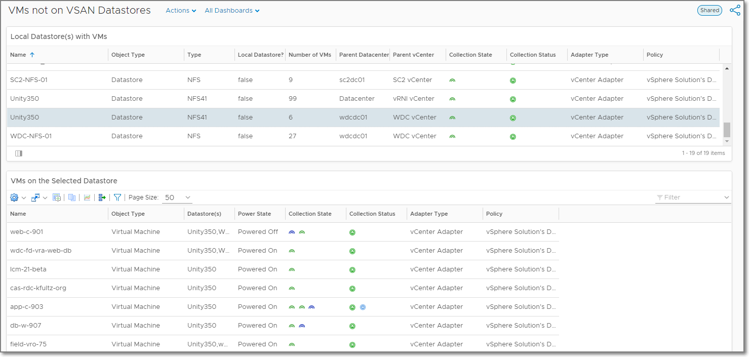 VMs on not on VSAN Datastores Dashboard