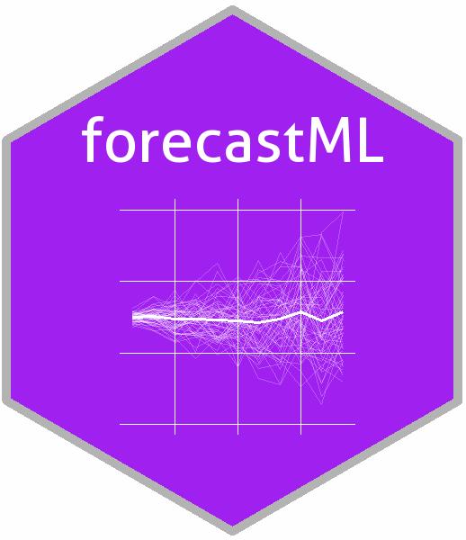forecastML logo