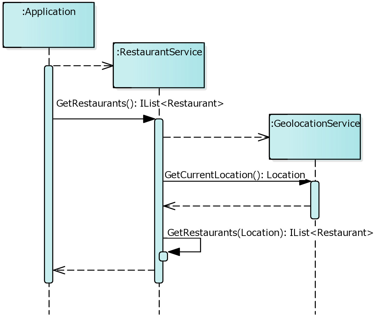 https://raw.githubusercontent.com/nuitsjp/BlogAssets/master/01.ServiceLocator%20vs%20Dependency%20Injection/Sequence01.png