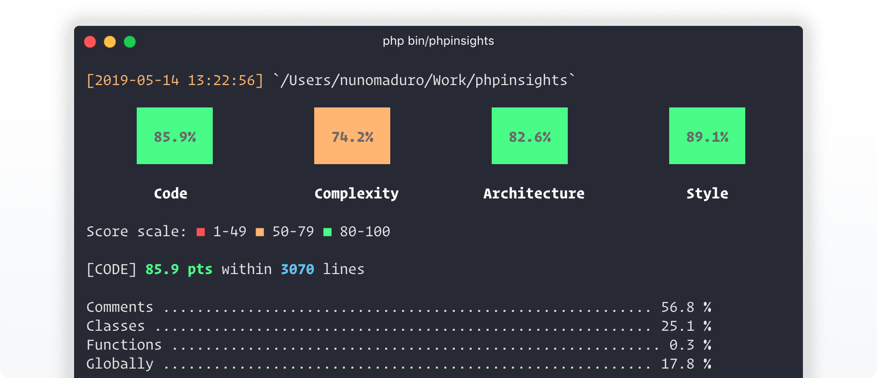 PHP Insights Preview
