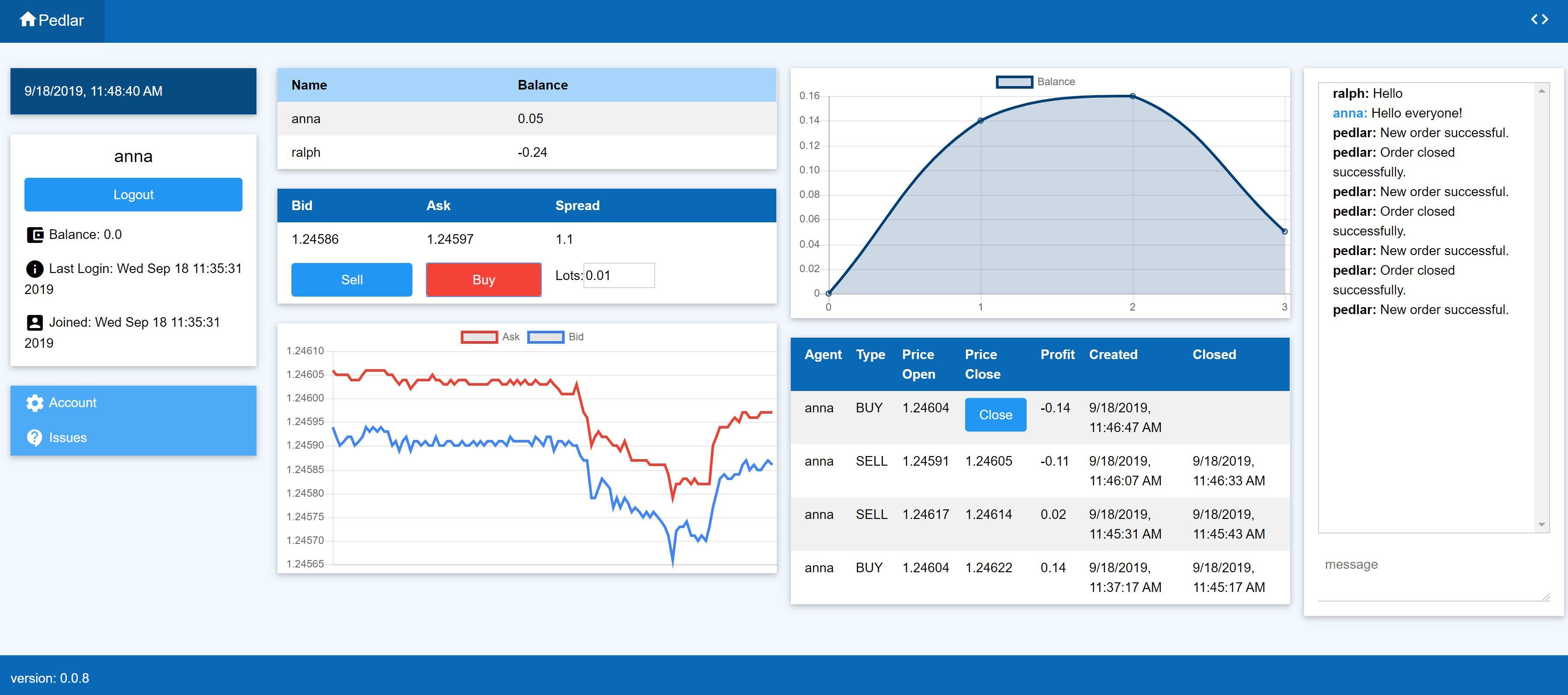 broker python api usdt vs mercato btc