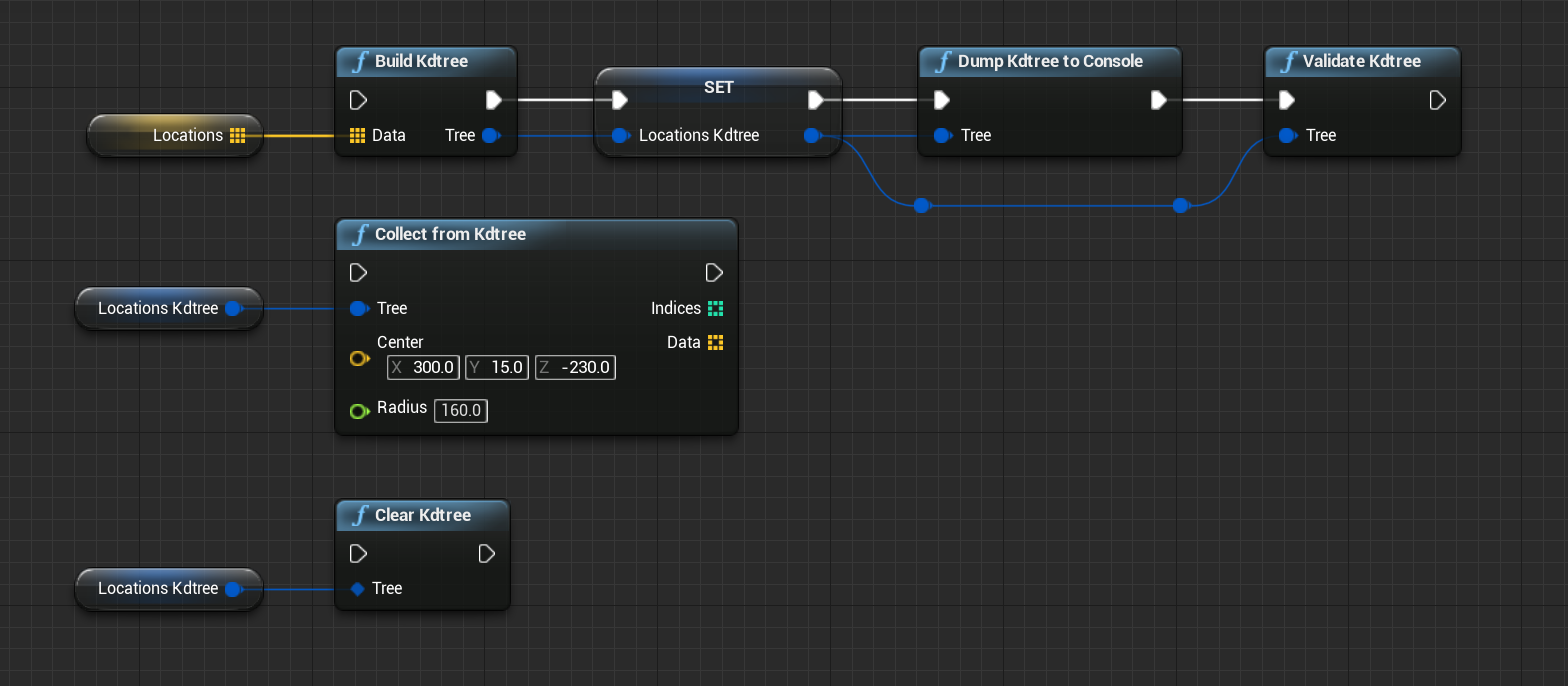 Plugin] kd-tree Blueprint Function Library - Unreal Engine