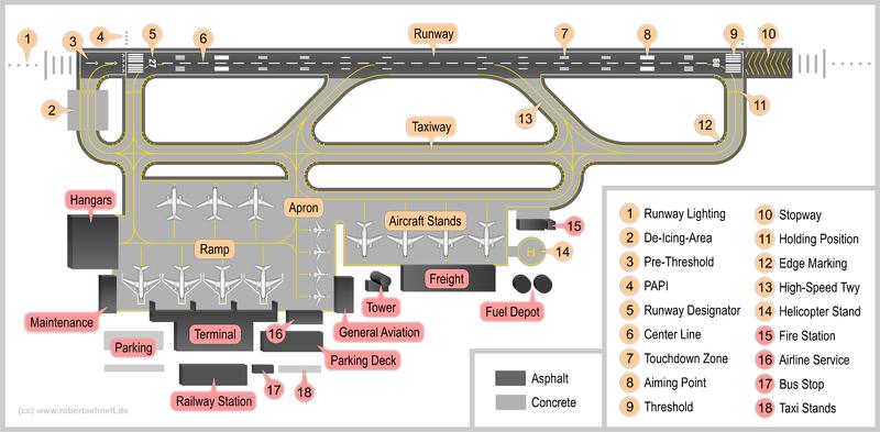 Airports | Natural Earth