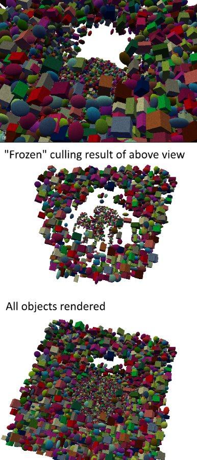 frozen culling