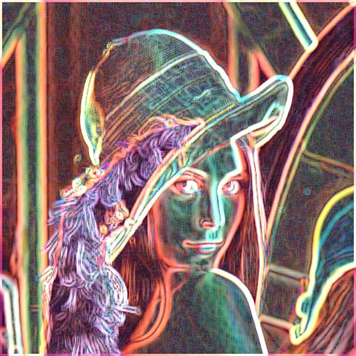 Tile processing image