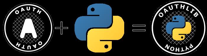 OAuth + Python = OAuthlib Python Framework