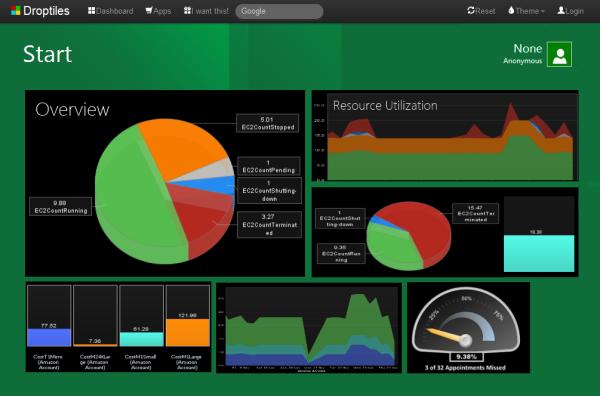 Operational Dashboard Intranet Content Aggregator Employee Portal: https://oazabir.github.io/Droptiles
