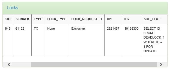 Oracle lock user