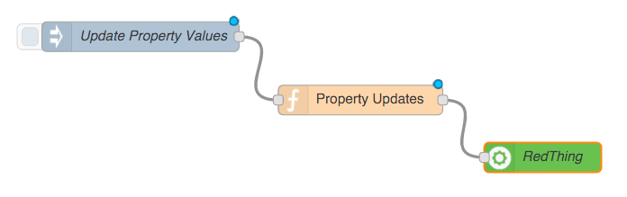A sample flow updating two properties on the RedThing in a ThingWorx server.