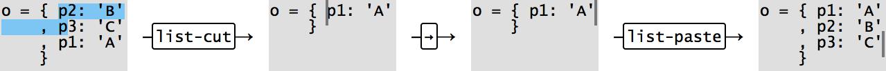 Multi-line list edit