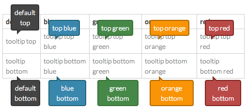 Css tooltip qiita - Css center absolute div ...