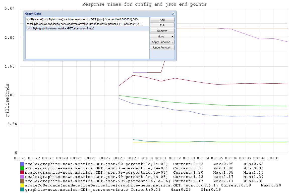 metrics-screenshot