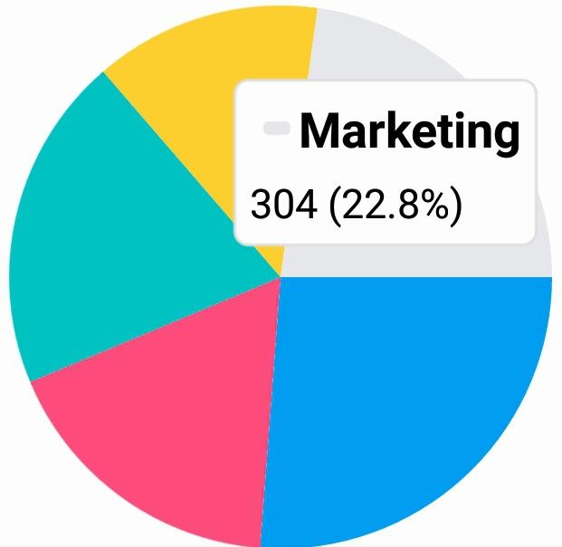 react-native-pure-chart - npm