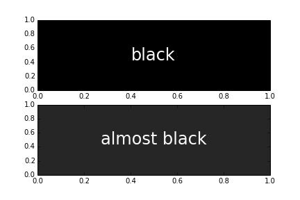 Matplotlib scatter improved 06: removed tick marks