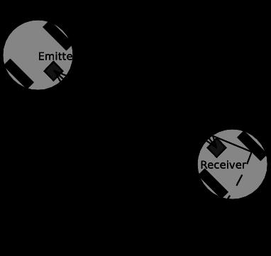 Webots Documentation Emitter