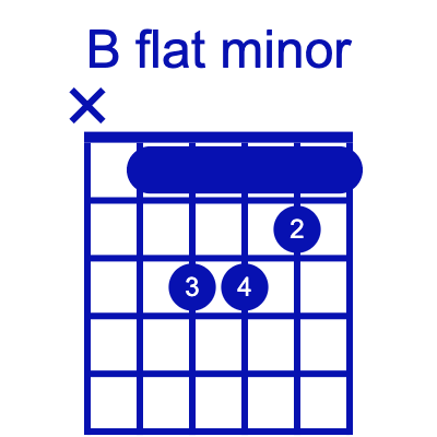 Example Chord Chart 2