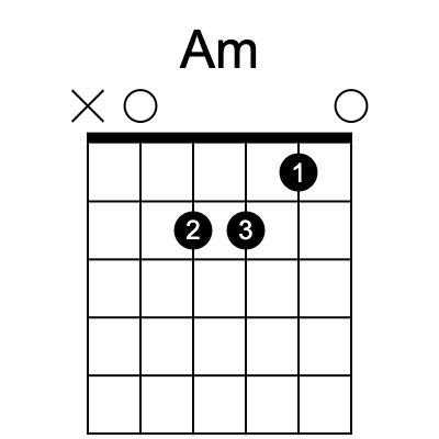 Example Chord Chart 4