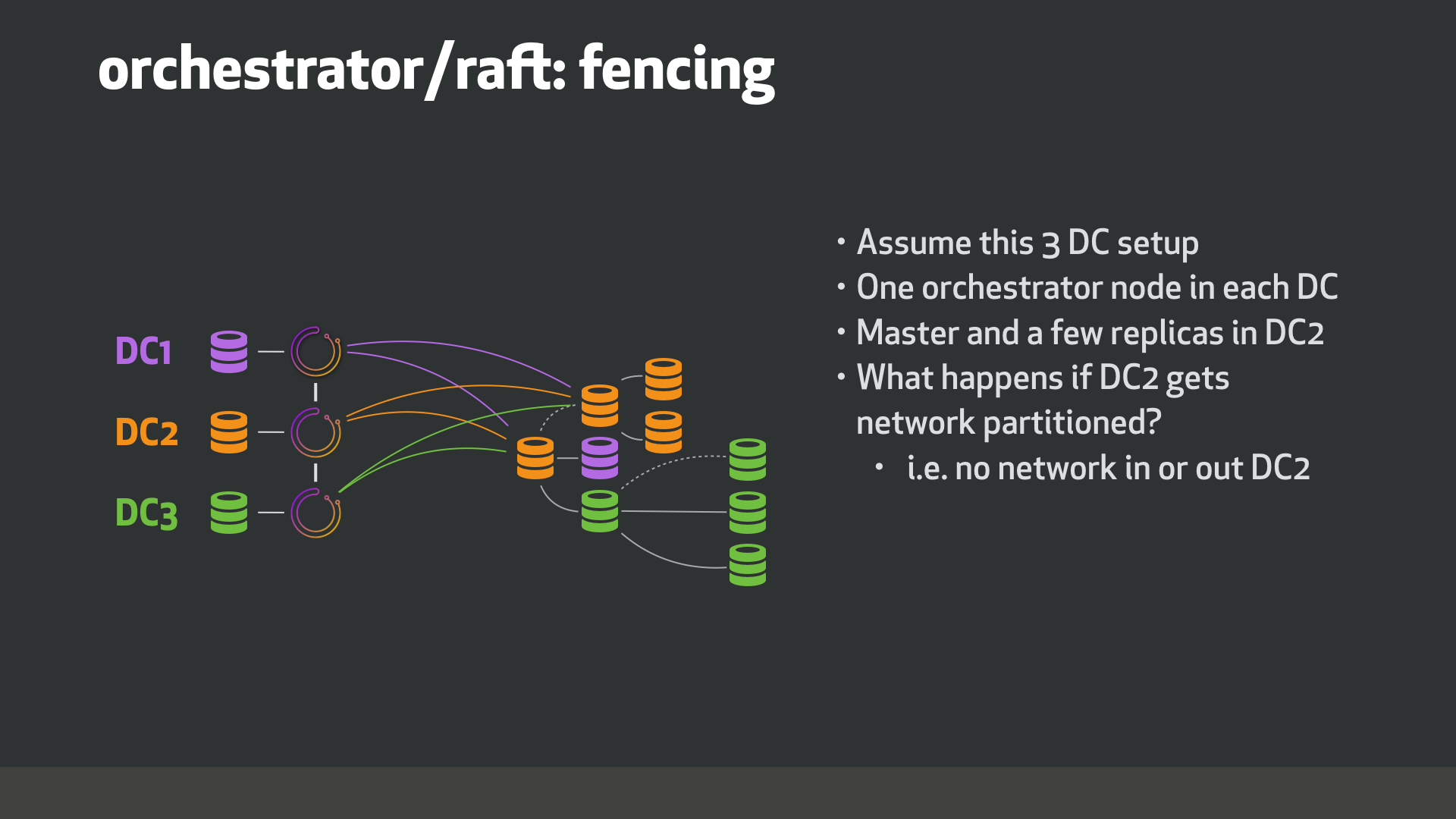 orchestrator/raft, 3 DCs