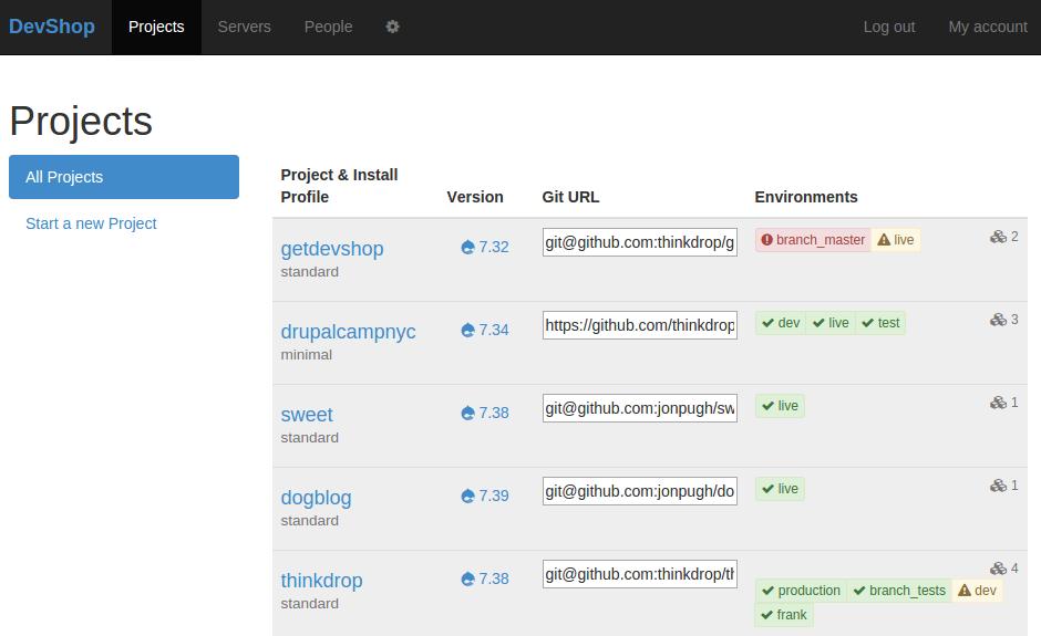 OpenDevShop: Drupal Cloud Hosting & Testing Platform
