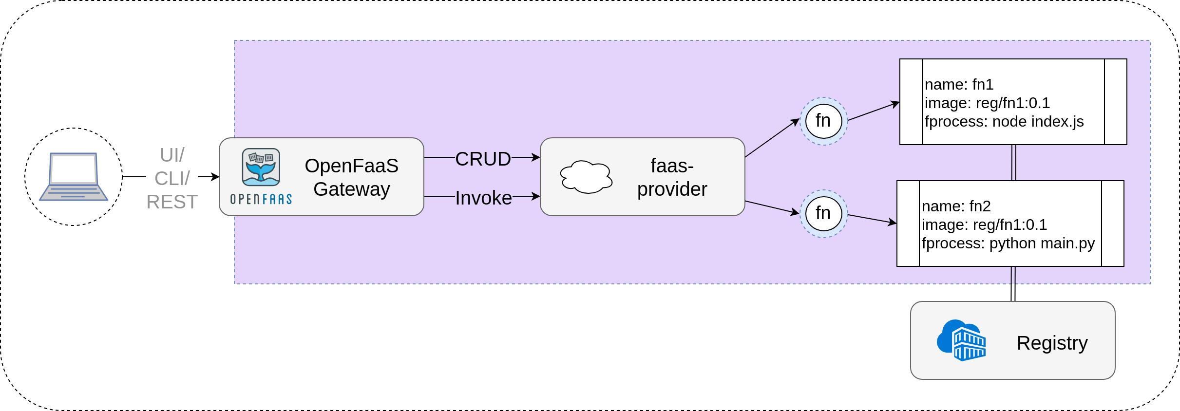 Conceptual diagram