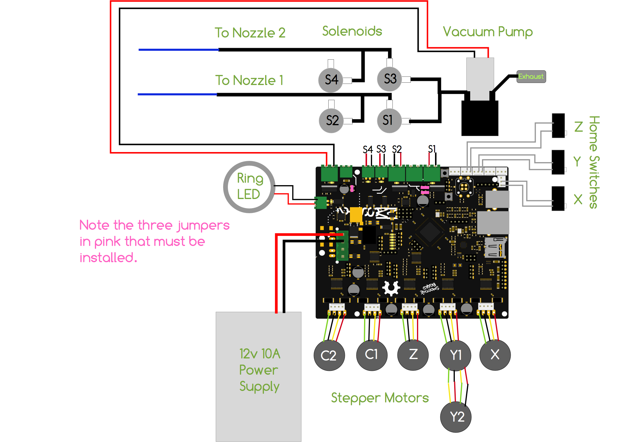Build Instructions Openpnp Openbuilds Wiki Github 12v Diode Wiring Diagram See The Electronics And Plumbing