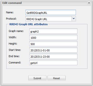 RRD4J Edit Command