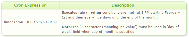 Scheduled Rule Examples - Day of Month Increments