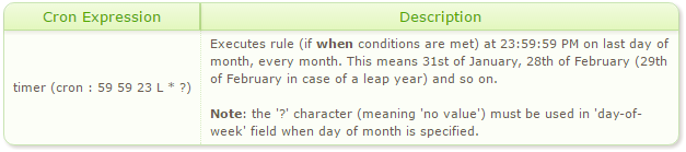 Scheduled Rule Examples - Last Day of Month