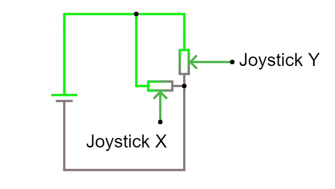 attaching a joystick or 2 analog sensors to a nodemcu