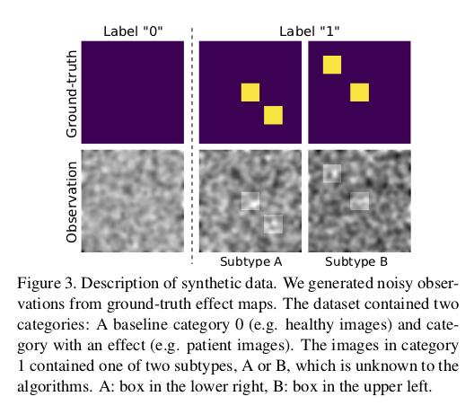 Model Zoo - Visual-Feature-Attribution-Using-Wasserstein-GANs