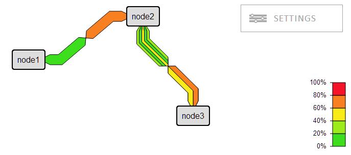 Networkmapjs by otm graph class ccuart Choice Image