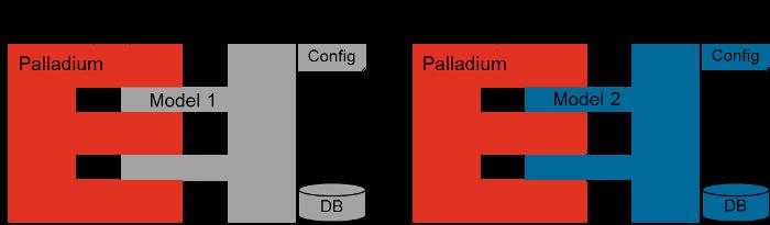 Illustration of Palladium