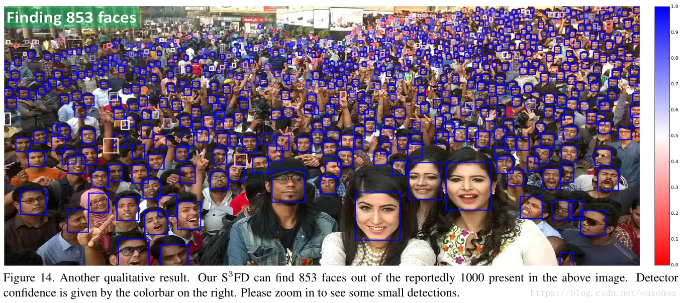 finding 853 faces