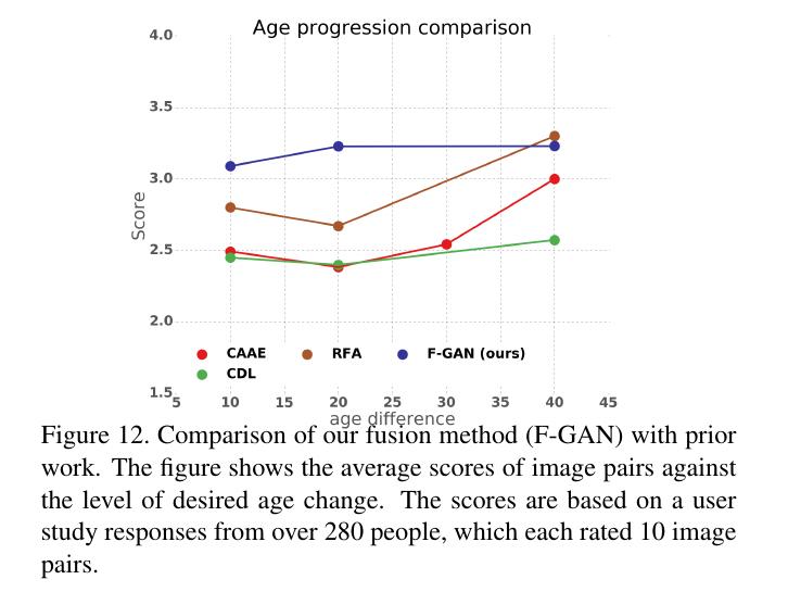 comparison_results