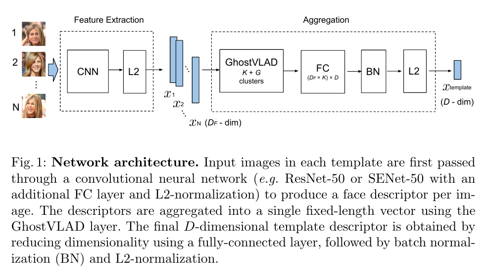 network_architecture