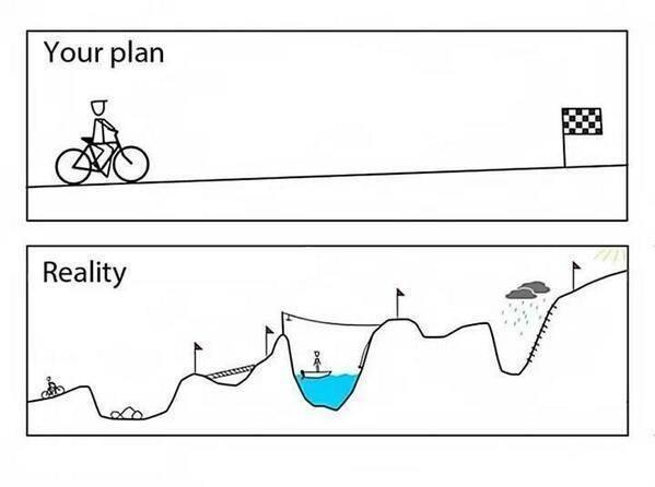 plan_and_reality.